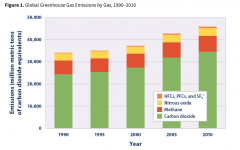 Greenhouse gas emissions have risen steadily. The blame for this issue, argues Lisa Haberly, should be shifted from individuals to the companies who produce the majority of these emissions.